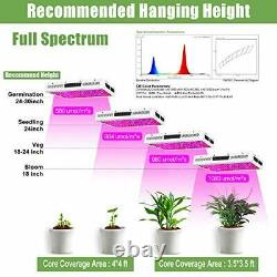 Phlizon 2000W High Power Series Plant LED Grow Light for Indoor Plants